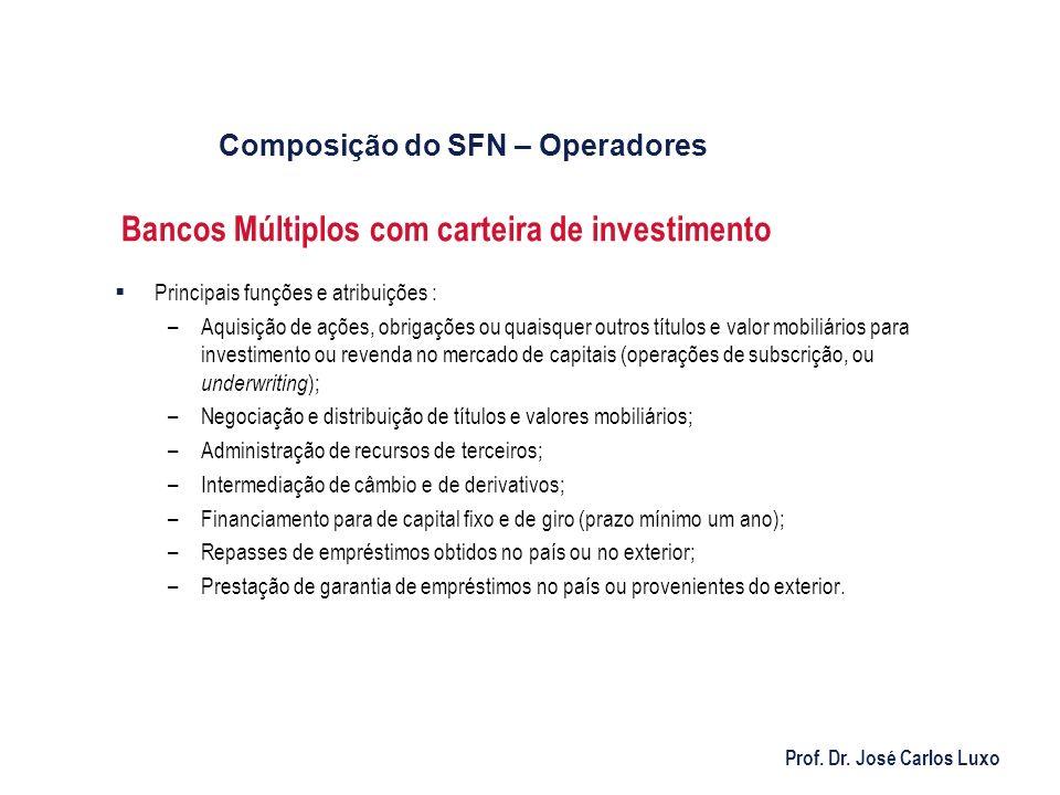 Prof. Dr. José Carlos Luxo Bancos Múltiplos com carteira de investimento Principais funções e atribuições : –Aquisição de ações, obrigações ou quaisqu