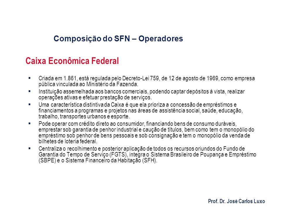 Prof. Dr. José Carlos Luxo Caixa Econômica Federal Criada em 1.861, está regulada pelo Decreto-Lei 759, de 12 de agosto de 1969, como empresa pública