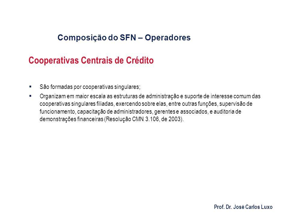Prof. Dr. José Carlos Luxo Cooperativas Centrais de Crédito São formadas por cooperativas singulares; Organizam em maior escala as estruturas de admin