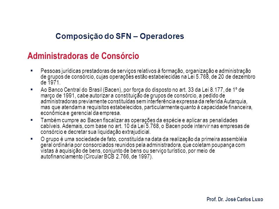 Prof. Dr. José Carlos Luxo Administradoras de Consórcio Pessoas jurídicas prestadoras de serviços relativos à formação, organização e administração de