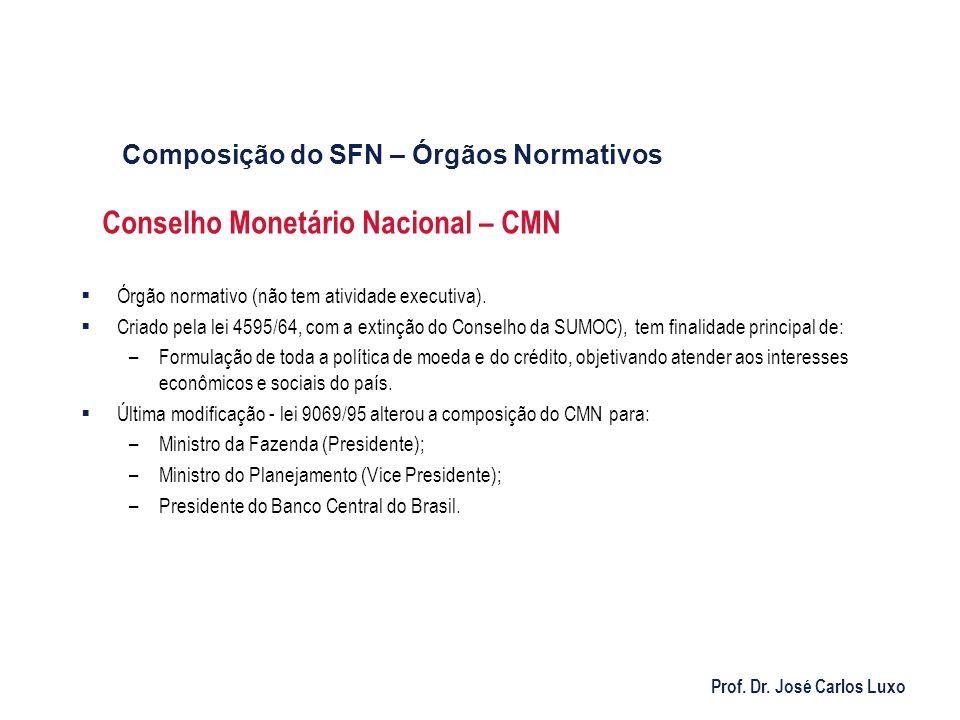 Prof. Dr. José Carlos Luxo Conselho Monetário Nacional – CMN Órgão normativo (não tem atividade executiva). Criado pela lei 4595/64, com a extinção do