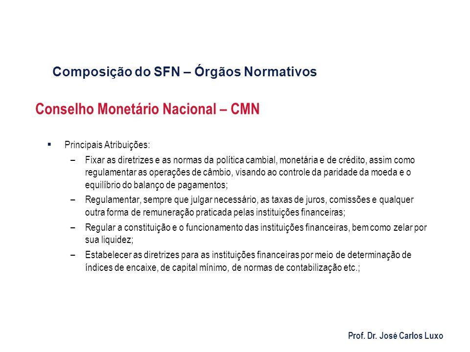 Prof. Dr. José Carlos Luxo Conselho Monetário Nacional – CMN Principais Atribuições: –Fixar as diretrizes e as normas da política cambial, monetária e