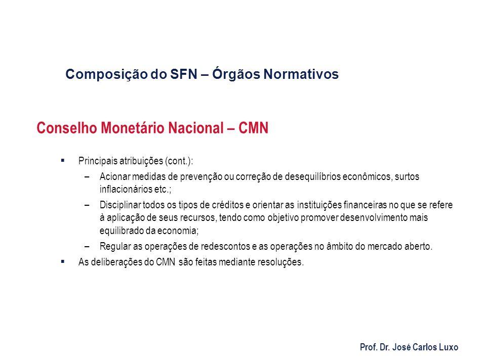 Prof. Dr. José Carlos Luxo Conselho Monetário Nacional – CMN Principais atribuições (cont.): –Acionar medidas de prevenção ou correção de desequilíbri
