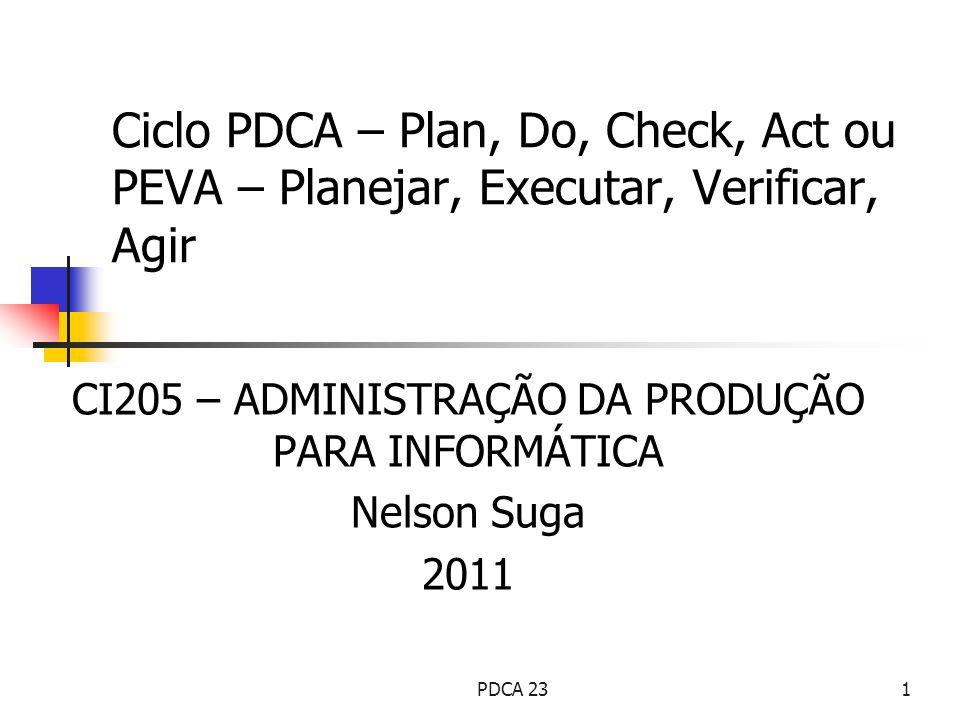 PDCA 231 Ciclo PDCA – Plan, Do, Check, Act ou PEVA – Planejar, Executar, Verificar, Agir CI205 – ADMINISTRAÇÃO DA PRODUÇÃO PARA INFORMÁTICA Nelson Sug