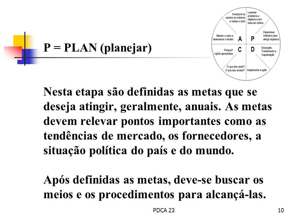 P = PLAN (planejar) Nesta etapa são definidas as metas que se deseja atingir, geralmente, anuais. As metas devem relevar pontos importantes como as te