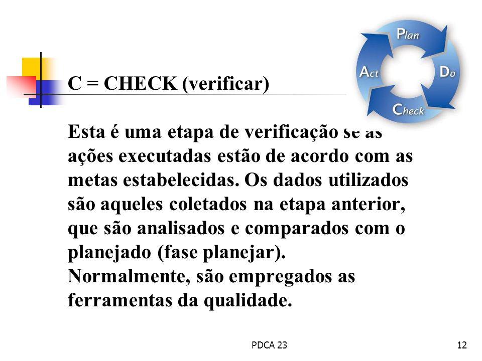 C = CHECK (verificar) Esta é uma etapa de verificação se as ações executadas estão de acordo com as metas estabelecidas. Os dados utilizados são aquel