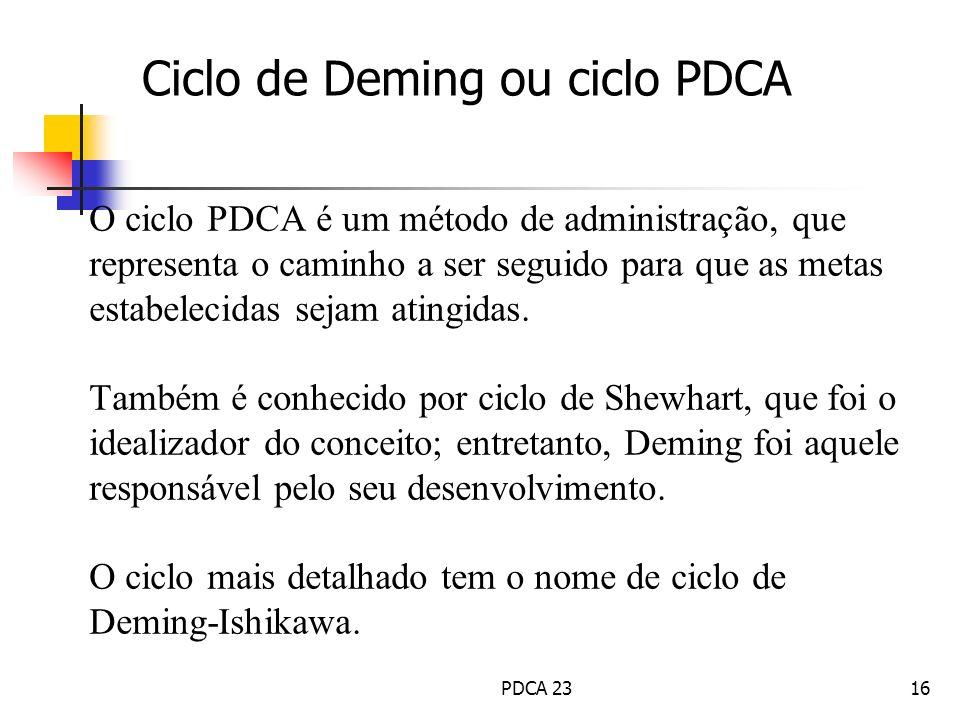 O ciclo PDCA é um método de administração, que representa o caminho a ser seguido para que as metas estabelecidas sejam atingidas. Também é conhecido