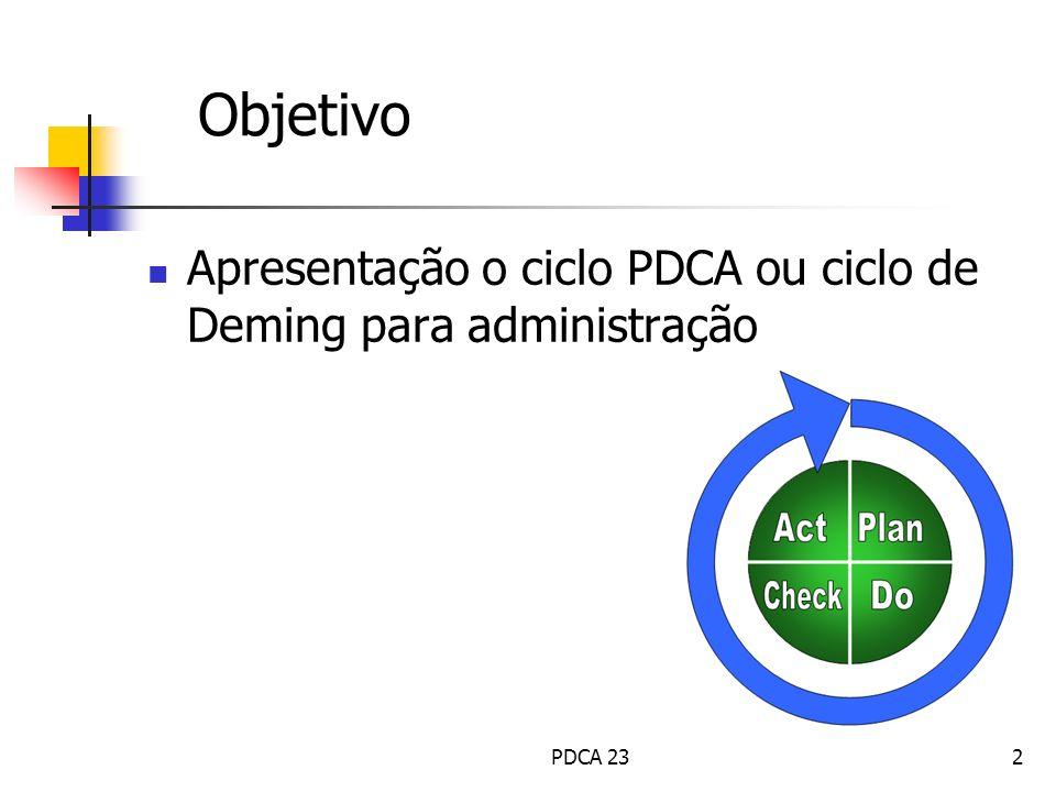 PDCA 232 Objetivo Apresentação o ciclo PDCA ou ciclo de Deming para administração