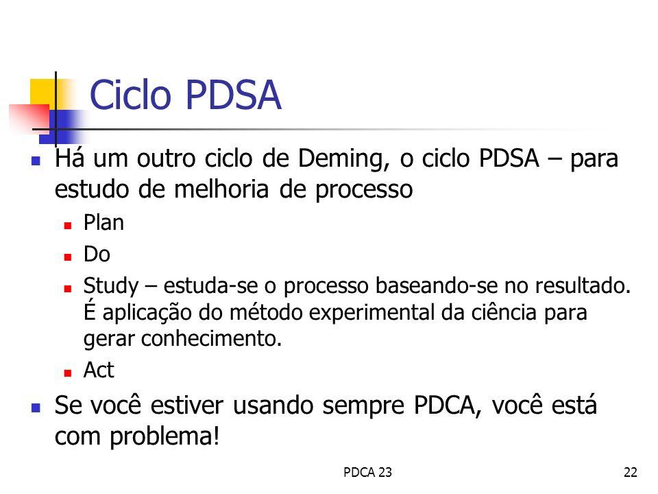 Ciclo PDSA Há um outro ciclo de Deming, o ciclo PDSA – para estudo de melhoria de processo Plan Do Study – estuda-se o processo baseando-se no resulta