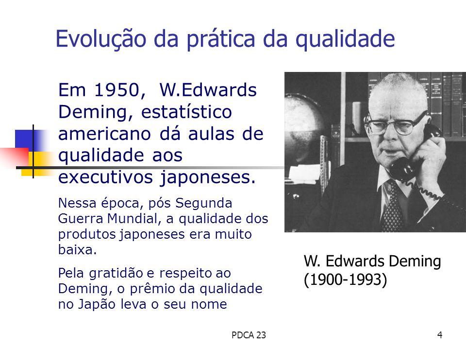 Em 1950, W.Edwards Deming, estatístico americano dá aulas de qualidade aos executivos japoneses. Nessa época, pós Segunda Guerra Mundial, a qualidade