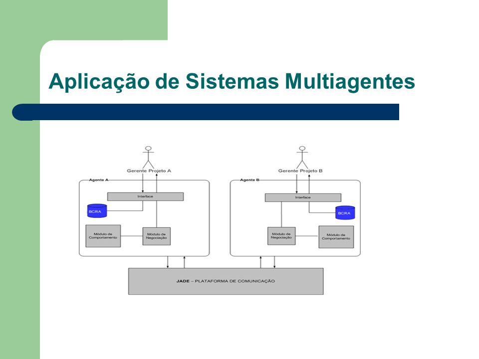 Aplicação de Sistemas Multiagentes