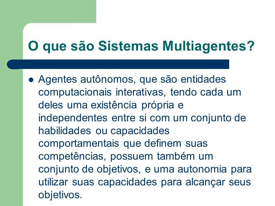 O que são Sistemas Multiagentes.