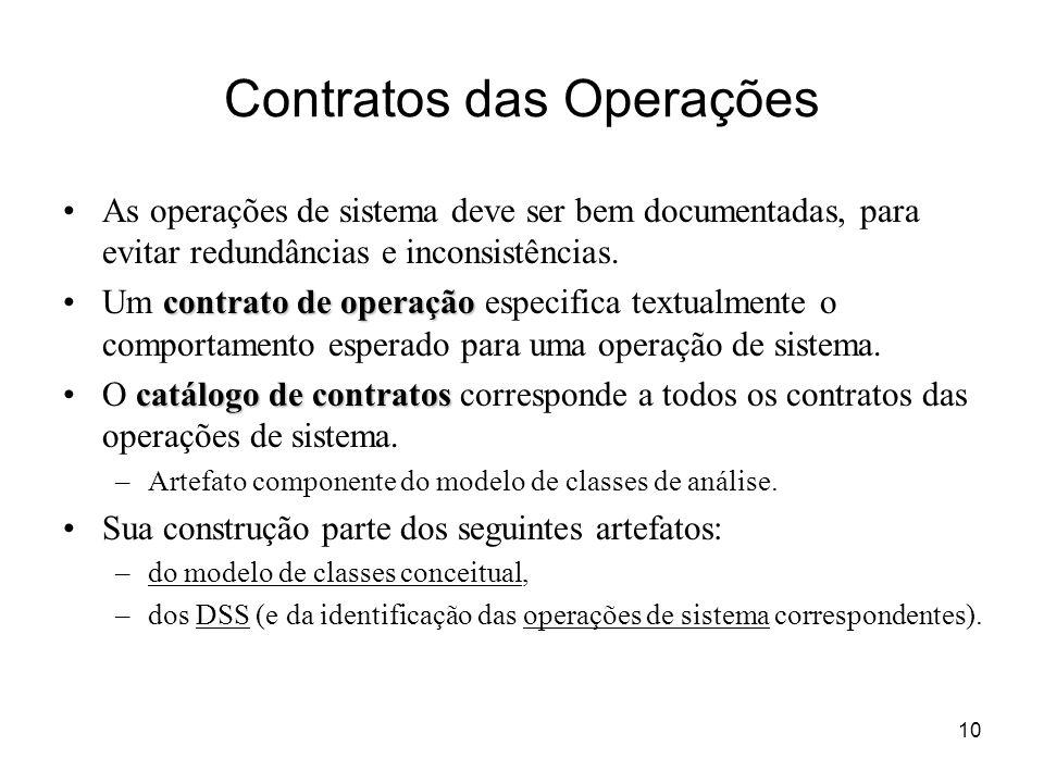 10 Contratos das Operações As operações de sistema deve ser bem documentadas, para evitar redundâncias e inconsistências. contrato de operaçãoUm contr