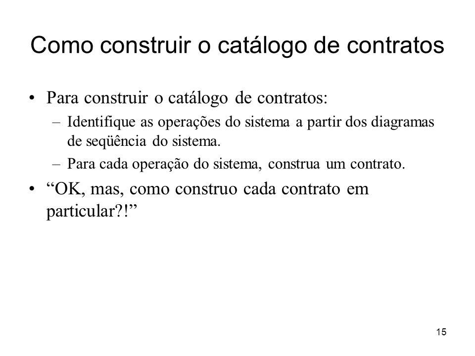 15 Como construir o catálogo de contratos Para construir o catálogo de contratos: –Identifique as operações do sistema a partir dos diagramas de seqüê