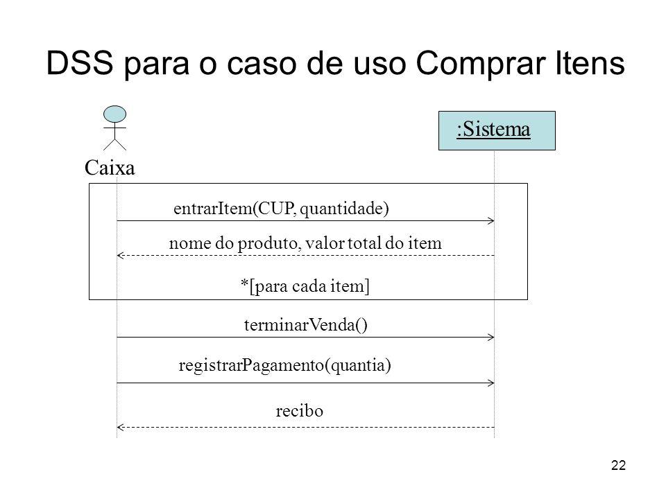 22 :Sistema Caixa entrarItem(CUP, quantidade) terminarVenda() registrarPagamento(quantia) recibo nome do produto, valor total do item DSS para o caso
