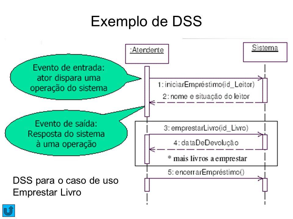 5 Exemplo de DSS DSS para o caso de uso Emprestar Livro