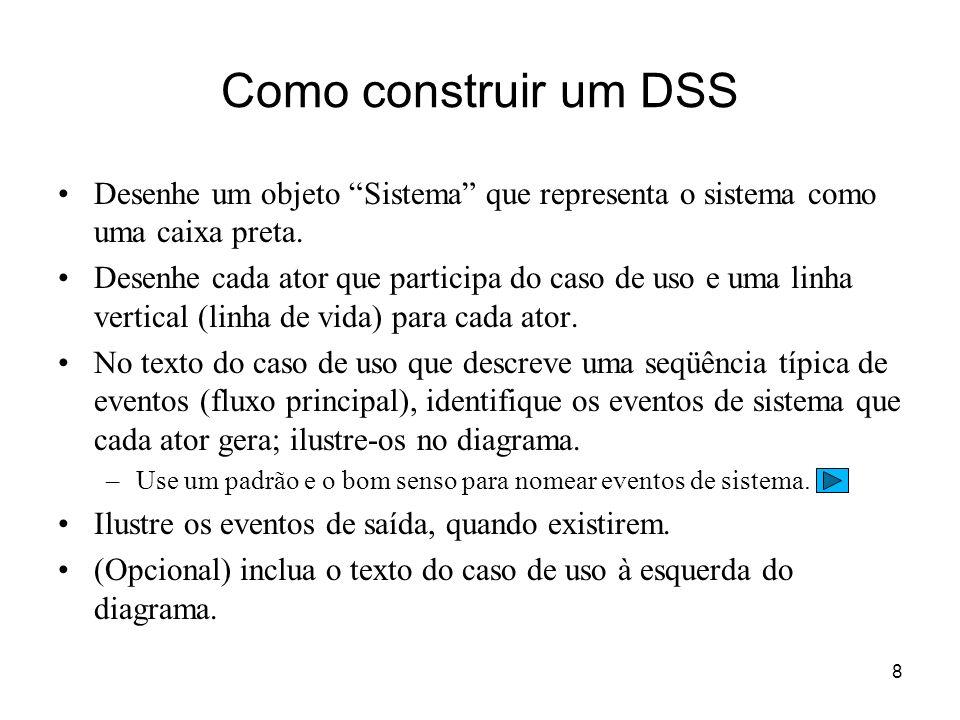 8 Como construir um DSS Desenhe um objeto Sistema que representa o sistema como uma caixa preta. Desenhe cada ator que participa do caso de uso e uma