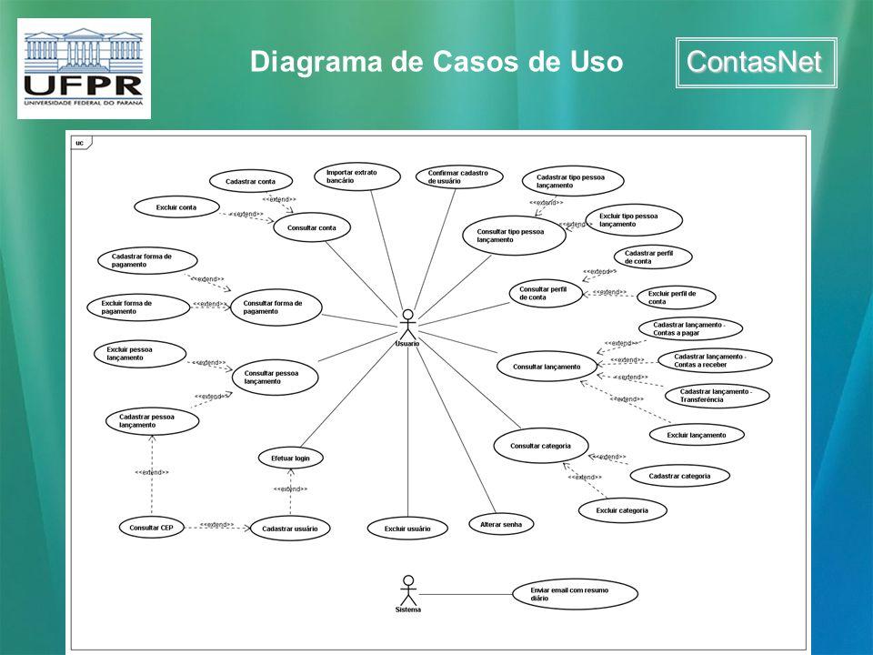 ContasNet Diagrama de Casos de Uso