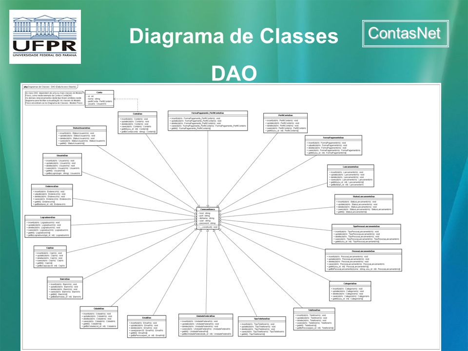 ContasNet Diagrama de Classes DAO