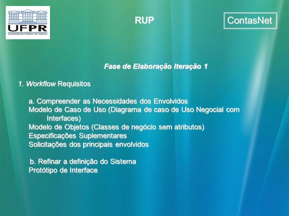 ContasNet RUP Fase de Elaboração Iteração 2 1.Workflow Análise e Design a.