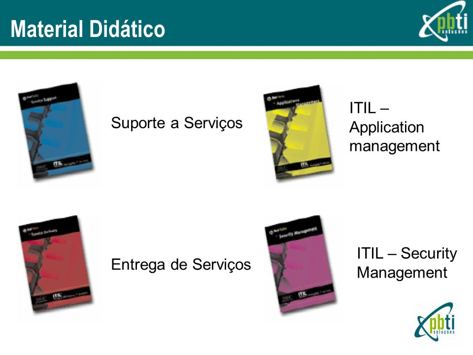 ITIL – Software asset management ITIL – The business perspective Planning to implement service management Material Didático