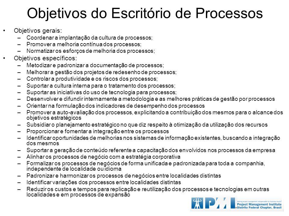 Objetivos gerais: –Coordenar a implantação da cultura de processos; –Promover a melhoria contínua dos processos; –Normatizar os esforços de melhoria d
