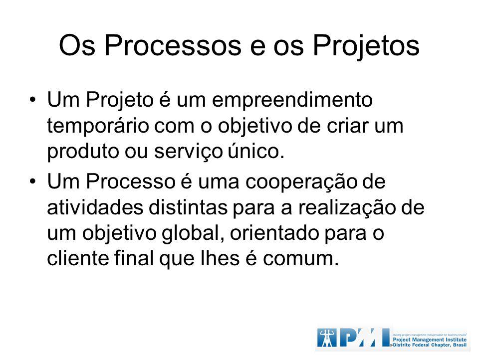 Os Processos e os Projetos Um Projeto é um empreendimento temporário com o objetivo de criar um produto ou serviço único. Um Processo é uma cooperação