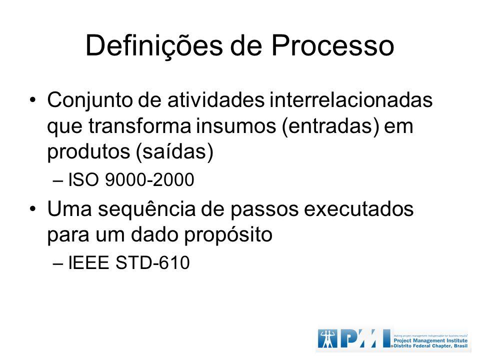 Definições de Processo Conjunto de atividades interrelacionadas que transforma insumos (entradas) em produtos (saídas) –ISO 9000-2000 Uma sequência de