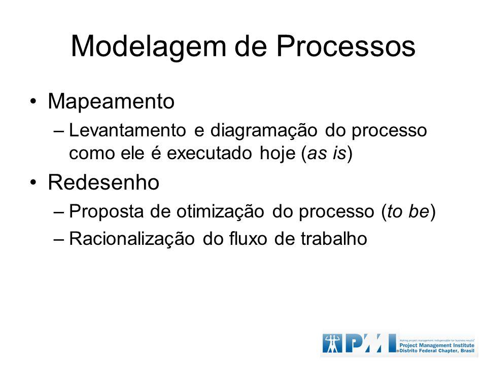 Modelagem de Processos Mapeamento –Levantamento e diagramação do processo como ele é executado hoje (as is) Redesenho –Proposta de otimização do proce