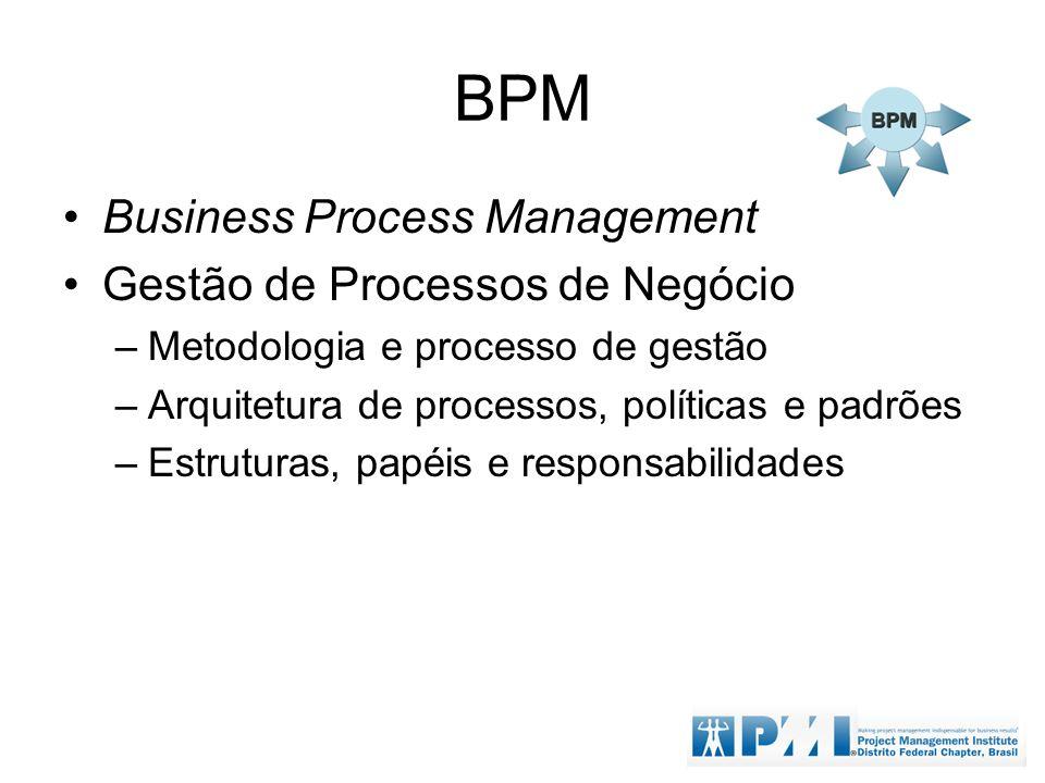 BPM Business Process Management Gestão de Processos de Negócio –Metodologia e processo de gestão –Arquitetura de processos, políticas e padrões –Estru
