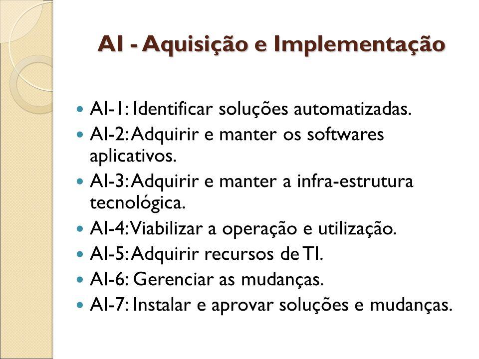 AI - Aquisição e Implementação AI-1: Identificar soluções automatizadas. AI-2: Adquirir e manter os softwares aplicativos. AI-3: Adquirir e manter a i