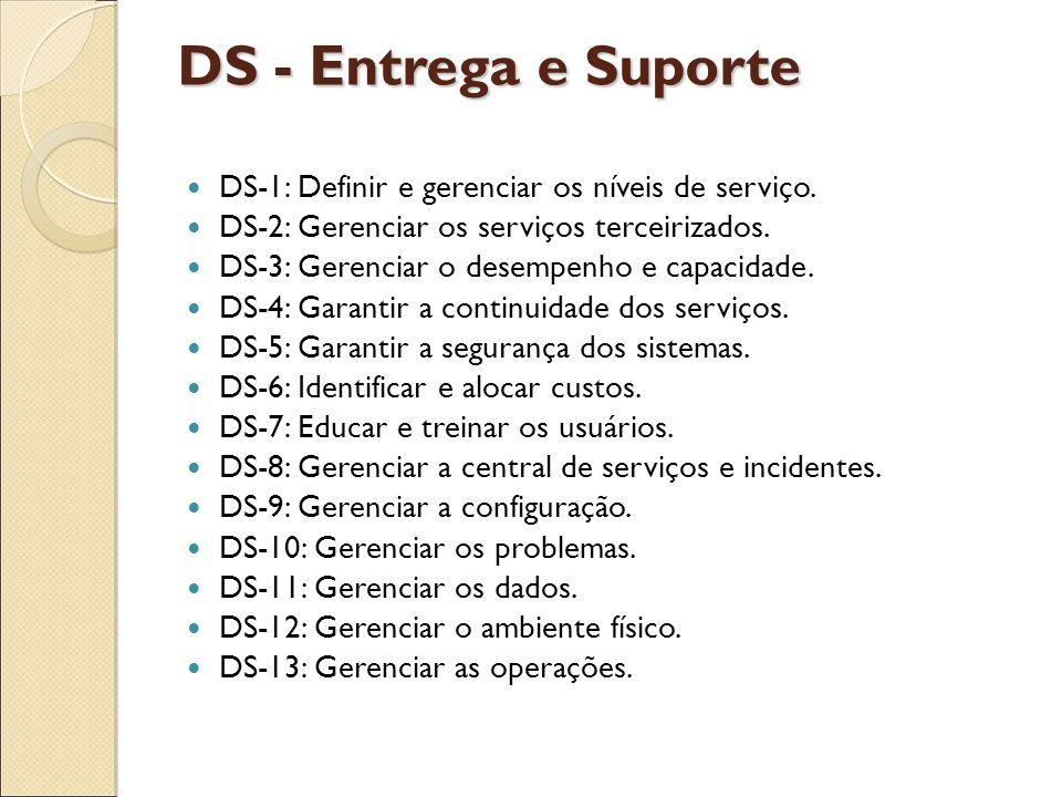 DS - Entrega e Suporte DS-1: Definir e gerenciar os níveis de serviço. DS-2: Gerenciar os serviços terceirizados. DS-3: Gerenciar o desempenho e capac