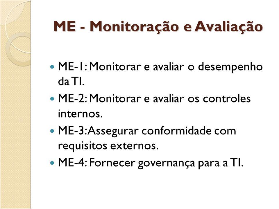 ME - Monitoração e Avaliação ME-1: Monitorar e avaliar o desempenho da TI. ME-2: Monitorar e avaliar os controles internos. ME-3: Assegurar conformida