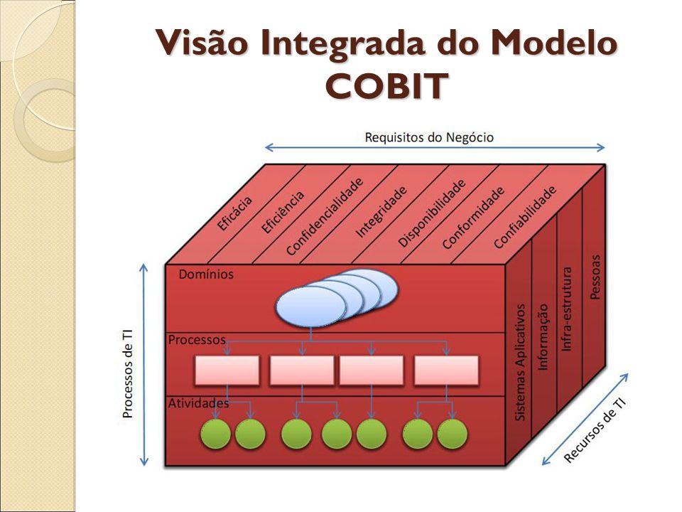 Visão Integrada do Modelo COBIT