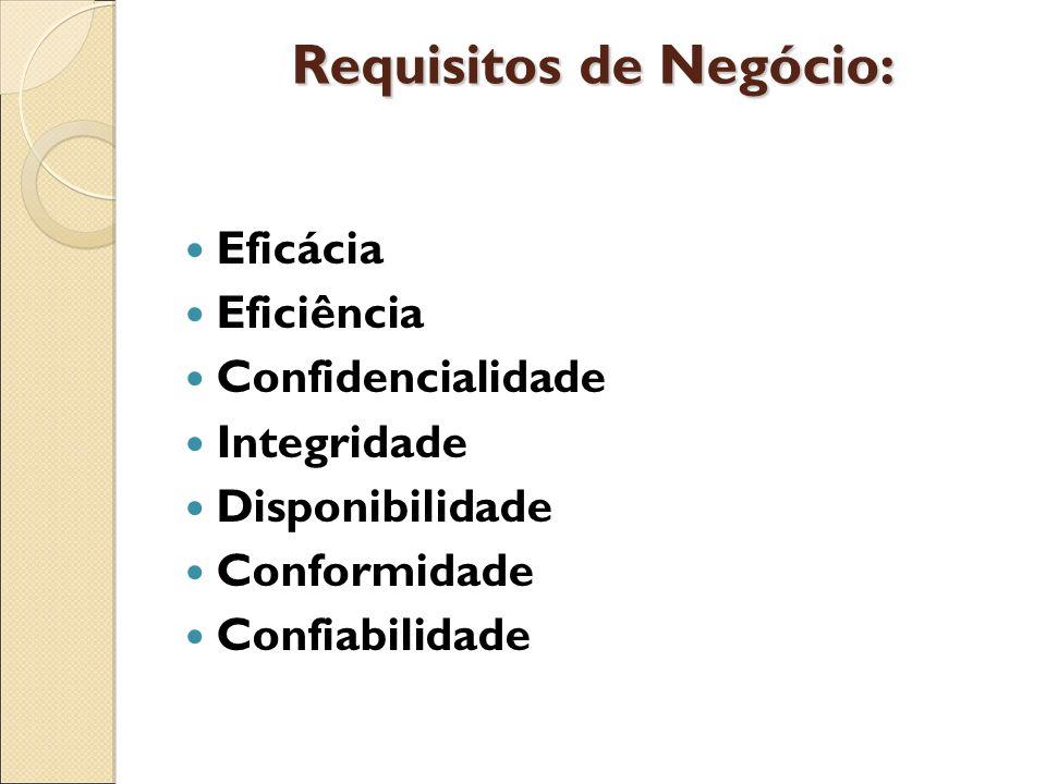 Requisitos de Negócio: Eficácia Eficiência Confidencialidade Integridade Disponibilidade Conformidade Confiabilidade