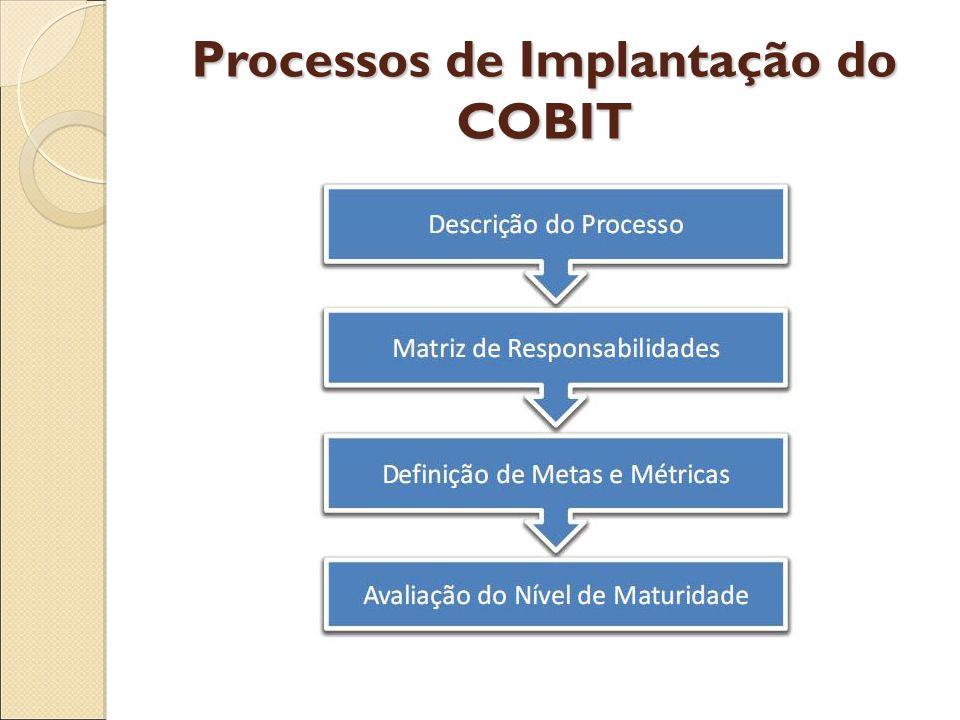 Processos de Implantação do COBIT