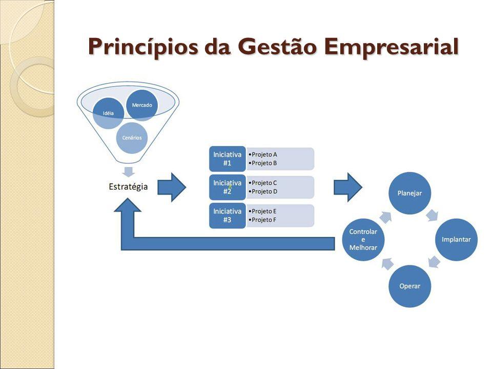 DS - Entrega e Suporte DS-1: Definir e gerenciar os níveis de serviço.
