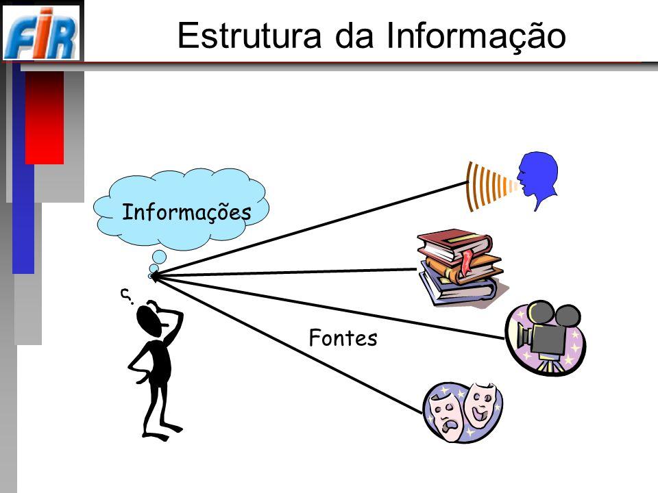 Informações Fontes Estrutura da Informação