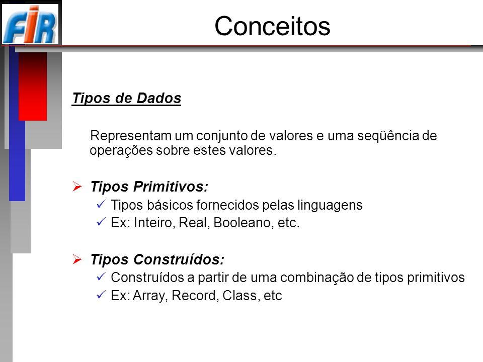 Tipos de Dados Representam um conjunto de valores e uma seqüência de operações sobre estes valores. Tipos Primitivos: Tipos básicos fornecidos pelas l