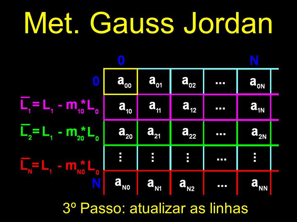 Met. Gauss Jordan 3º Passo: atualizar as linhas