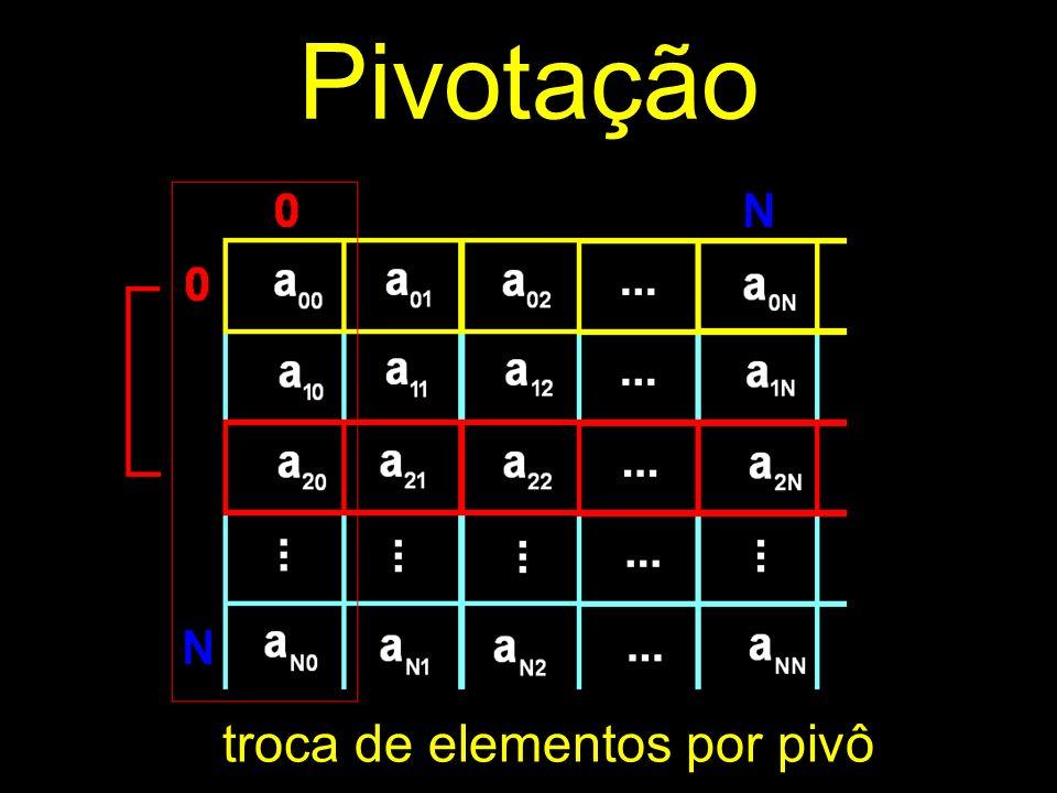 Pivotação troca de elementos por pivô