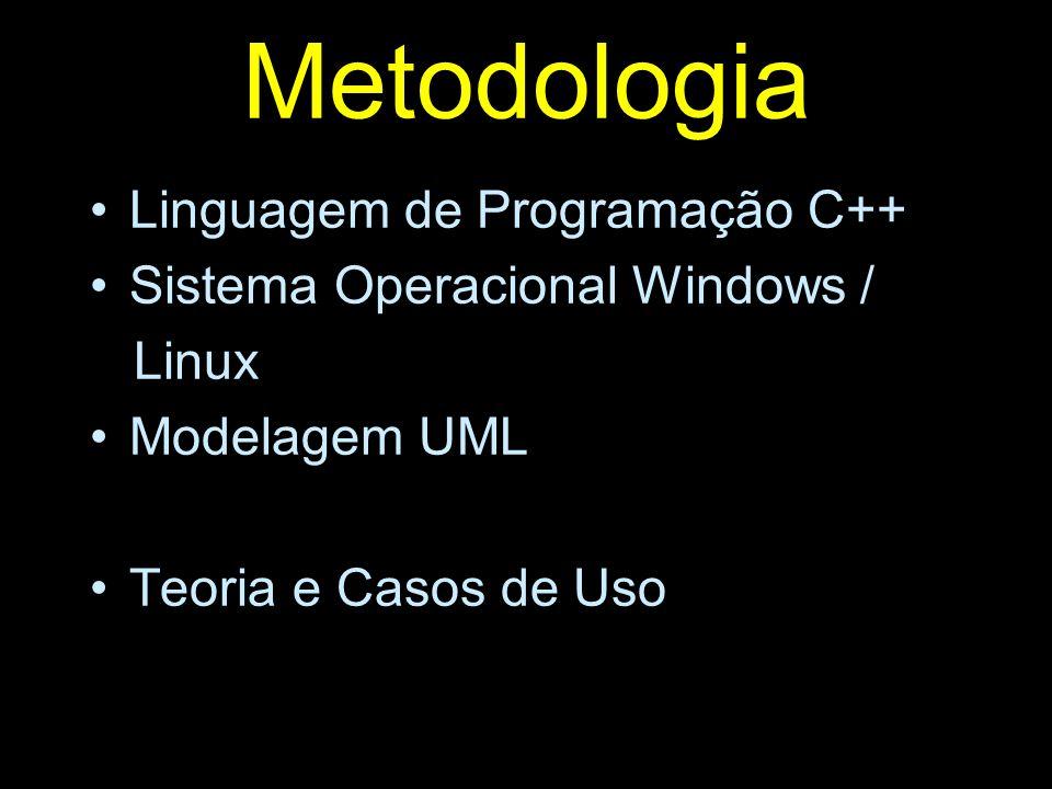 Metodologia Linguagem de Programação C++ Sistema Operacional Windows / Linux Modelagem UML Teoria e Casos de Uso
