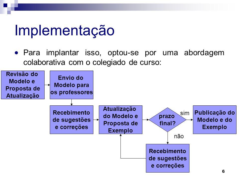 6 Implementação Para implantar isso, optou-se por uma abordagem colaborativa com o colegiado de curso: Revisão do Modelo e Proposta de Atualização Env