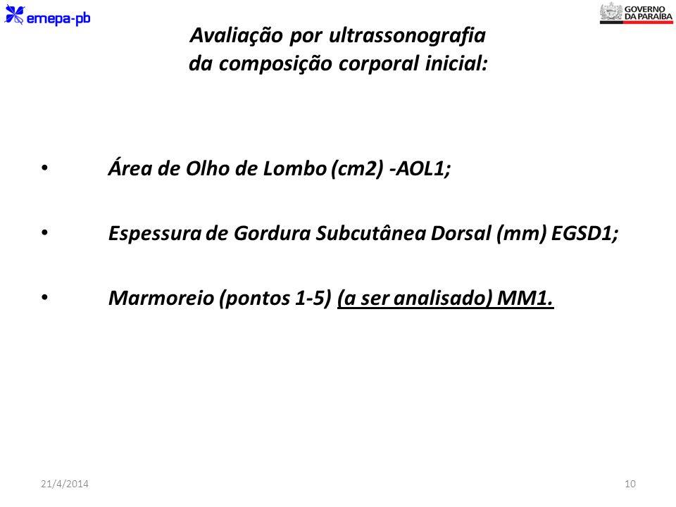 Avaliação por ultrassonografia da composição corporal inicial: Área de Olho de Lombo (cm2) -AOL1; Espessura de Gordura Subcutânea Dorsal (mm) EGSD1; M