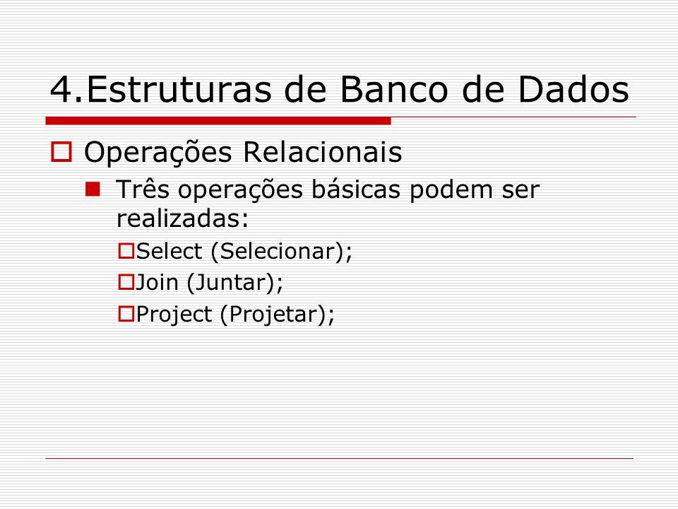 4.Estruturas de Banco de Dados Operações Relacionais Três operações básicas podem ser realizadas: Select (Selecionar); Join (Juntar); Project (Projeta