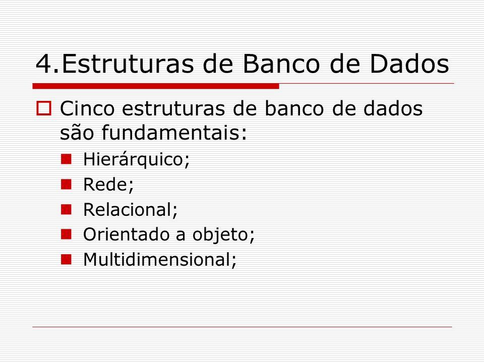 4.Estruturas de Banco de Dados Cinco estruturas de banco de dados são fundamentais: Hierárquico; Rede; Relacional; Orientado a objeto; Multidimensiona