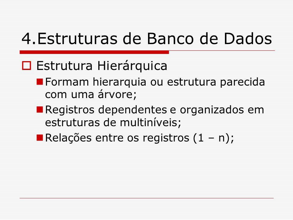 4.Estruturas de Banco de Dados Estrutura Hierárquica Formam hierarquia ou estrutura parecida com uma árvore; Registros dependentes e organizados em es