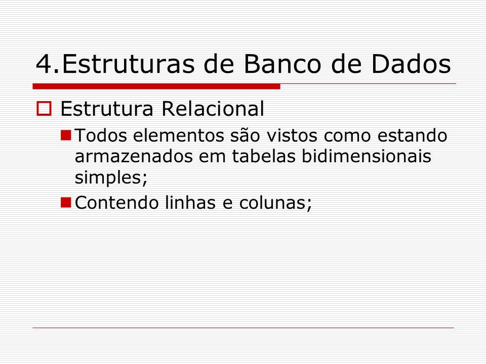 4.Estruturas de Banco de Dados Estrutura Relacional Todos elementos são vistos como estando armazenados em tabelas bidimensionais simples; Contendo li