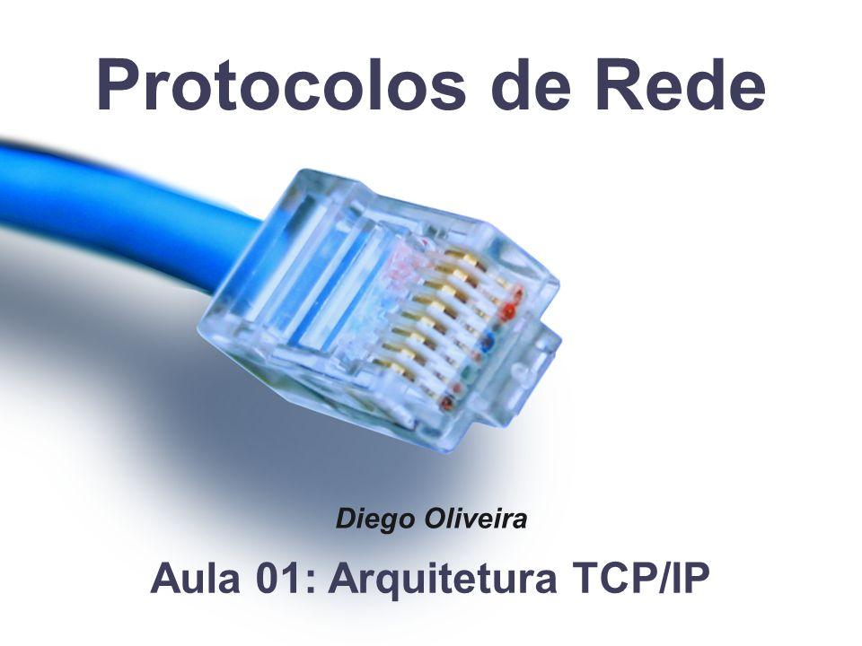 Diego Oliveira Protocolos de Rede Aula 01: Arquitetura TCP/IP