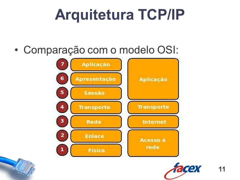 Comparação com o modelo OSI: Arquitetura TCP/IP 11